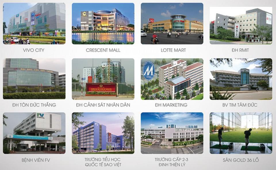 Tiện ích Q7 Saigon Riverside Complex