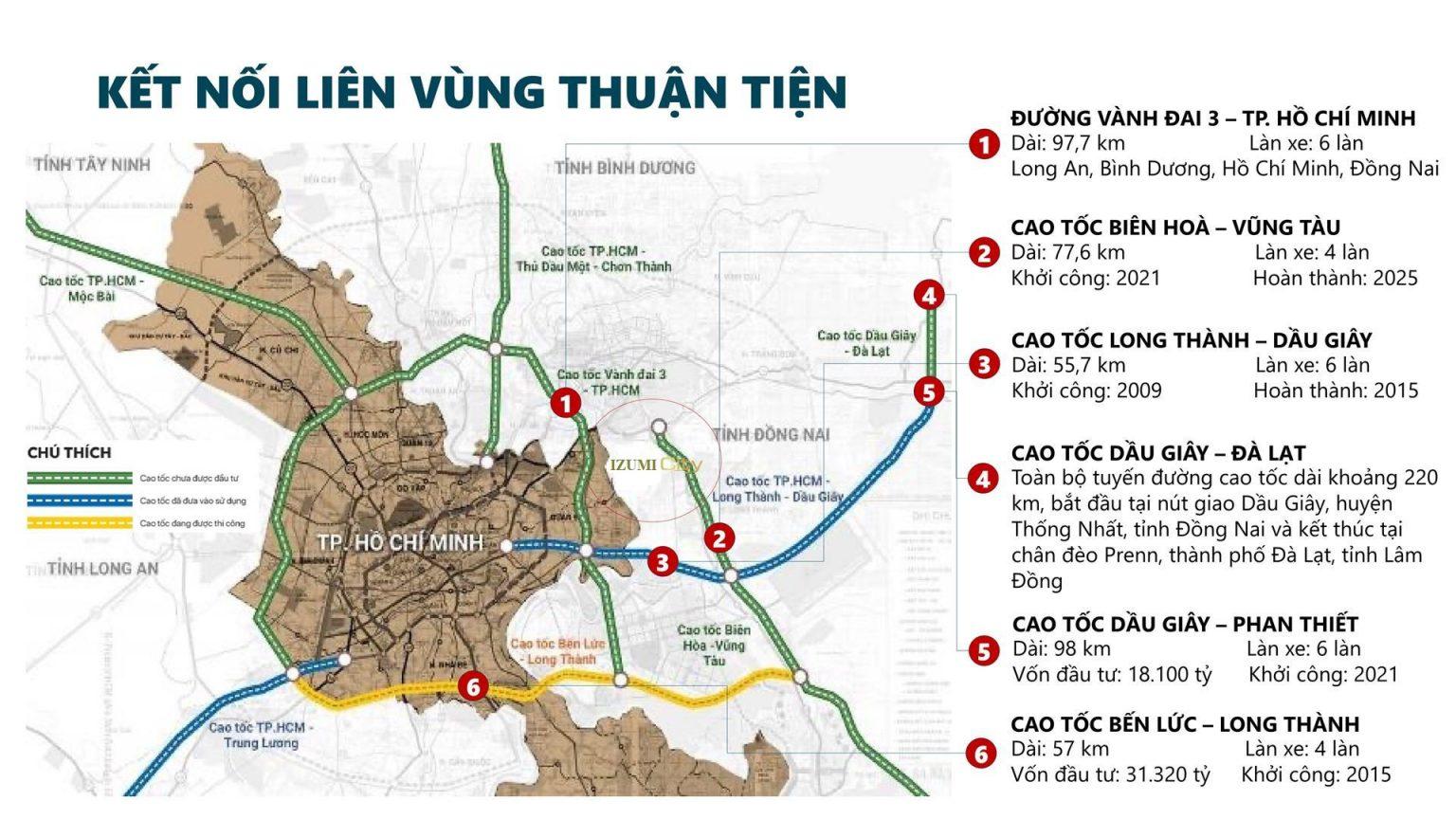 tien ich lien ket vung du an izumi city - Izumi City Tiện ích liên kết vùng Dự án Izumi City Biên Hòa Đồng Nai